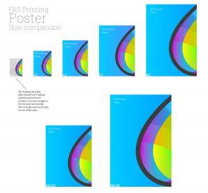 Poster prints size comparison