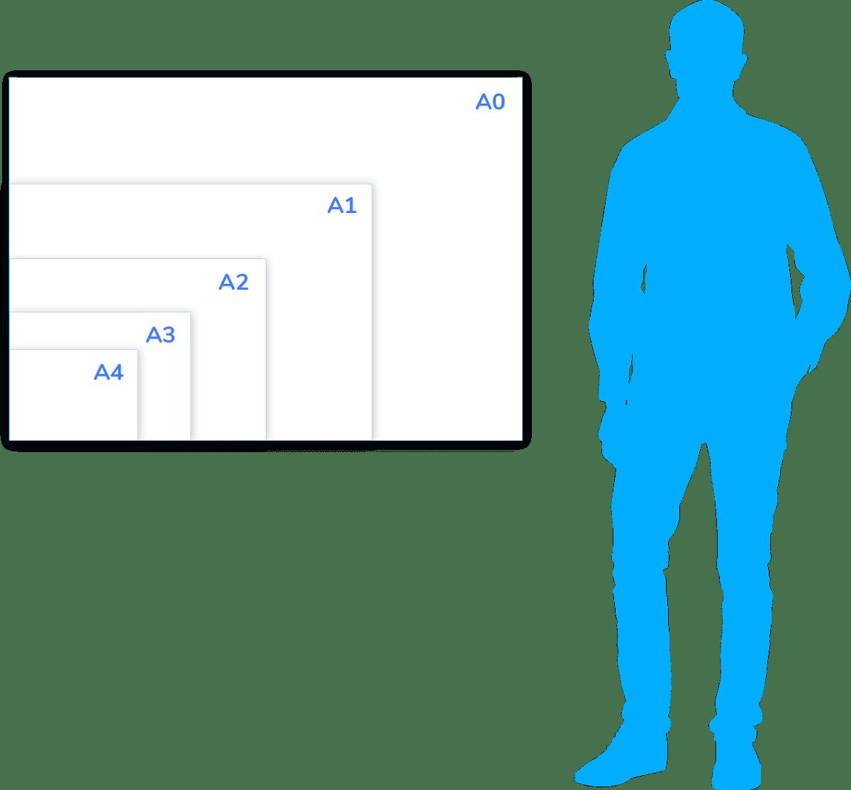 Custom Printed Whiteboard Sizes - A4, A3, A2, A1, A0
